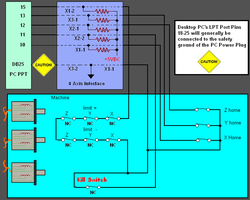 estop wiring diagram wiring limit home and e stop switches #13