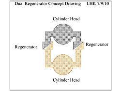 V air compressor to Alpha Stirling engine conversion????-dualregen-jpg