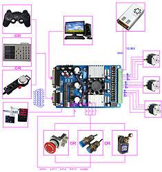 wiring schematic for smoke machine tb 6560 (ebay) 3axis probe for z plate bldc cnc machine wiring schematic