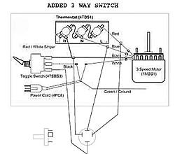 buck stove add way manual fan switch buck diagram small jpg buck stove add 3 way manual fan switch rewire jpg