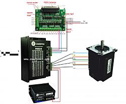 need help wiring stepper driver and breakout board. Black Bedroom Furniture Sets. Home Design Ideas