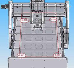 Joe's CNC Model 2006-tolerances-jpg
