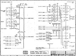 Fanuc Cable Wiring Diagrams. Engine. Wiring Diagram Images