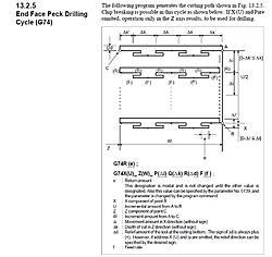 Problem Fanuc 18T Hardinge T42 Grooving G-Code