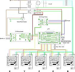 5 Axis Schematic Page 2