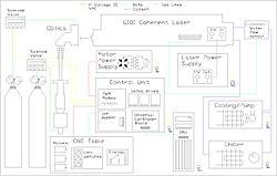 block diagram for my cnc laser-block_diagram-jpg