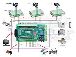 nc studio wiring diagram nc image wiring diagram ncstudio help needed page 2 on nc studio wiring diagram