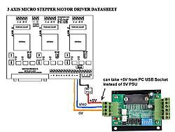 problem tb6560 easy cnc 3 axis board tb6560 easy cnc 3 axis board 3 axis board tb6560