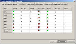 Syil X4 Standard - Spindle Computer Control-bild2-png