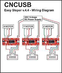 wiring diagram with stepper driver help on wiring usb cnc  kit-cncusb_wiring-option-jpg