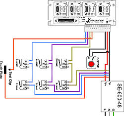 Limit switches for axis(s) on router and switch diagram, electric furnace limit switch diagram, furnace transfer switch diagram, ball mill diagram, cnc limit switch installation, cnc schematic diagram, cnc router wiring-diagram, honeywell limit switch diagram, spdt limit switch diagram, limit switch circuit diagram, fan limit diagram, transceiver block diagram, cnc machine control diagram,