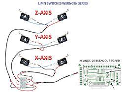 new limit switch wiring slide. Black Bedroom Furniture Sets. Home Design Ideas