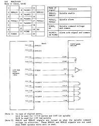 Need Help! Fanuc 10 t problem OT 117 error