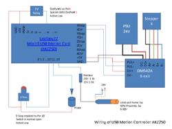 Video Setup and wiring of Mach3 USB 4 axis Motion Controller AKZ250 on e stop circuit example, e stop symbol drawing, 3 wire start stop diagram, basic emergency stop circuit diagram, e stop cable, e stop electric symbols, block diagram,
