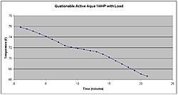 Some notes on cooling and chillers-active_aqua2-jpg