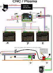cnc rattm wiring diagram europe diagram for ebay cheap 5 axis cnc controller for ... tree cnc mill wiring diagram
