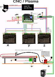 tree cnc mill wiring diagram cnc rattm wiring diagram