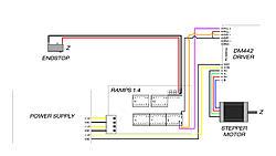ramps ramps 1 4 servo wiring diagram  ramps 1 4 prusa,