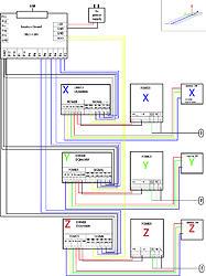 A Cincinnati Axis Cnc Machine Wire Harness Schematic on