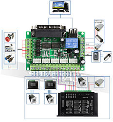 Unable to get E stop to work? Using ethernet smooth stepper