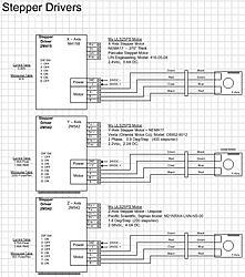 Rebuild log Universal Laser Systems 25PS-stepper-drivers-jpg