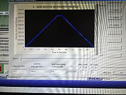 The profile of my cut is not straight, plasma not strong enough?-img_20160317_112843-jpg