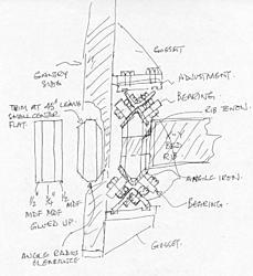 Joe's CNC Model 2006-rail-design-jpg