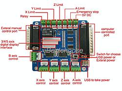 cnc interface board st v3 manual