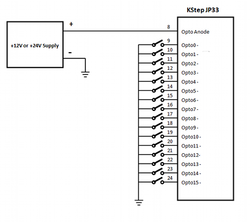 Hurco BMC20 Dynomotion Retrofit-optoins66-png