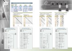Hurco BMC20 Dynomotion Retrofit-selectors-pdf