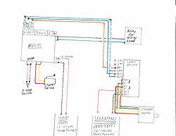 Need Help! Help with Novusun NVEM USB control card