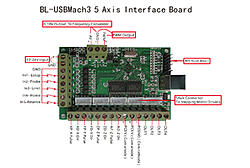Need Help! Help with Novusun NVEM USB control card on