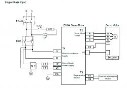DYN4 1.8kw 400V 3phase-single-phase-dyn4-png
