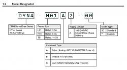 DYN4 1.8kw 400V 3phase-model-number-single-phase-3-phase-png