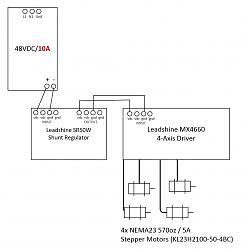 Leadshine MX4660 Power Supply Options-option-1-jpg
