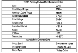 Options to drive 24vdc motor-24vdcslewingmotor-png