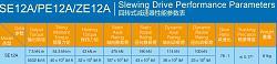 Options to drive 24vdc motor-se12specs-jpg