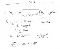 Designing new Router called Maximus-z-axis-tool-plate-jpg