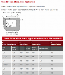 CNC aluminium wall/route thickness for static axial flange seal-seal-png