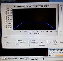 Motor Acceleration...whats a good value to have?-motoracel-jpg