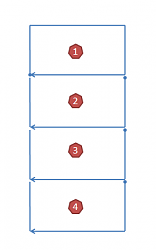 common cutting sequence reverse-1-png