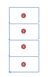 common cutting sequence reverse-2-png