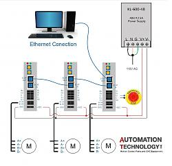 ETHERCAT CNC KIT WITH COMPUTER
