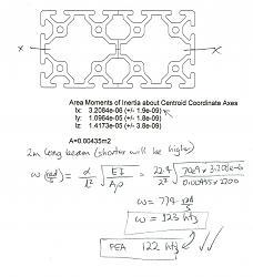 GME's New 80/20 CNC Build - My Design-gantry-jpg