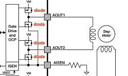 Apparent cross-motor stepper feedback in CNC axes.-one-h-bridge-inside-stepper-driver-jpg