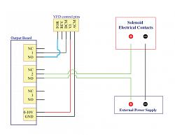 Connecting Spindle and Coolant to an Output Board?-diagram-jpg