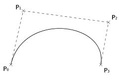 Controller board to cut Bezier curves?!??-400px-bezier_curve-svg-png