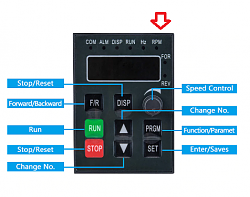 How to show Rpm instead of frequency? FVD yl620-a-yl620-png