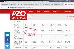 Epoxy-Granite machine bases (was Polymer concrete frame?)-alumina-2-jpg