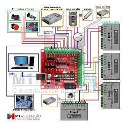 Zero touch prob-probe-wiring-jpg